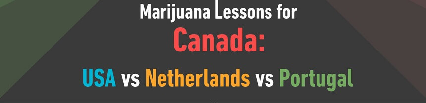 Marijuana Lessons for Canada