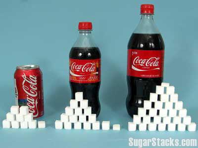 Amount of Sugar in Coke