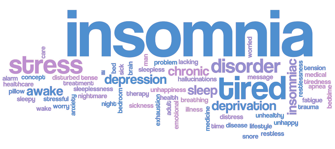Insomnia, is the most common sleep disorder in America