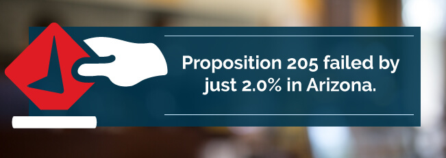 Proposition 205 failed just 2.0% in Arizona
