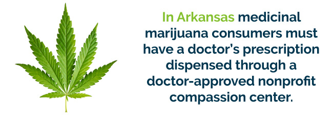 In Arkansas medicinal marijuana consumers must have a doctor's prescription dispensed through a doctor-approved nonprofit compassion center