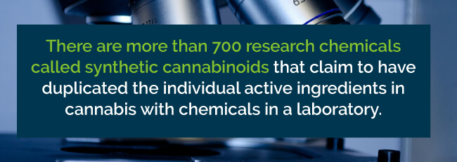 artificial cannabinoids
