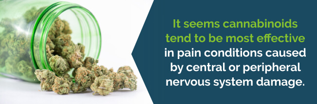 Cannabinoids tend to be the most effective in pain conditions