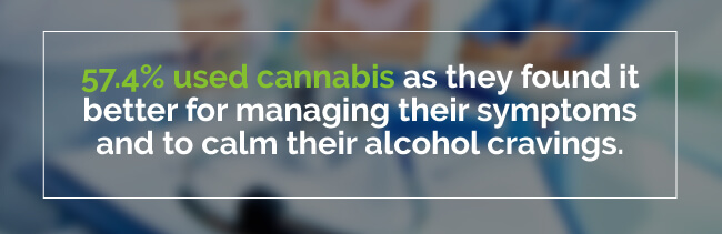 marijuana for alcohol addiction