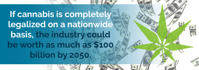 If cannabis is completely legalized on a nationwide basis, the industry could be worth as much as $100 billion by 2050