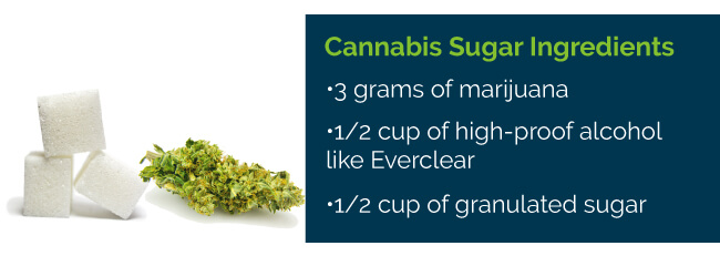 marijuana sugar ingredients