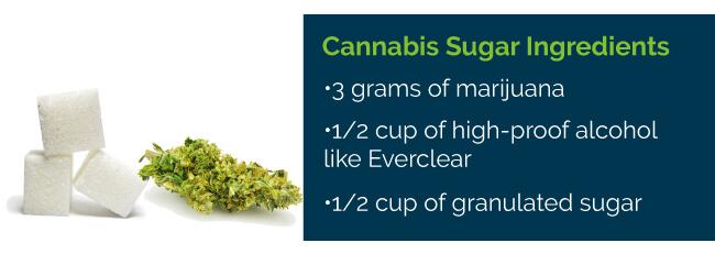 marijuana sugar ingredients