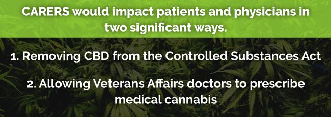 carers marijuana