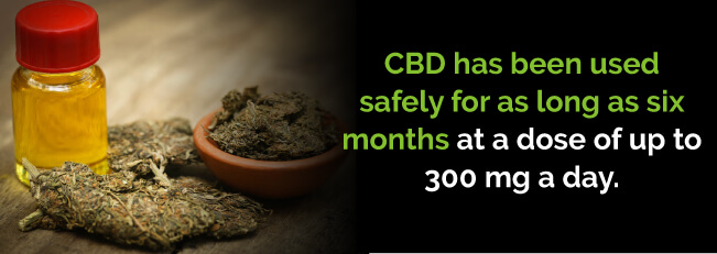 CBD has been used safely for as long as six months at a dose of up to 300 mg a day