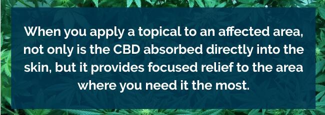 cbd topical treatment