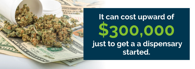 cost of a dispensary