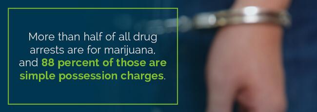 drug arrests marijuana