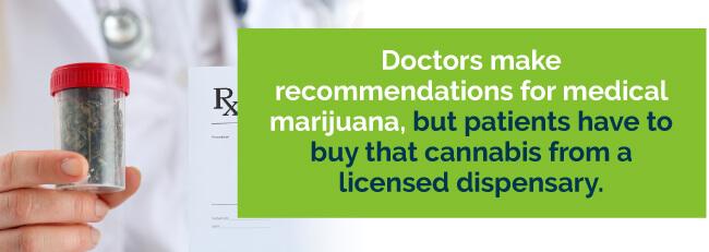 fl marijuana recommendations