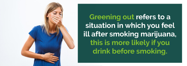 Greening out refers to a situation in which you feel ill after smoking marijuana, this is more likely if you drink before smoking