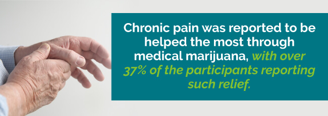 marijuana chronic pain