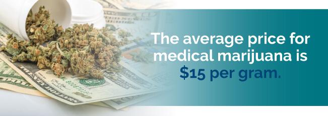 marijuana costs