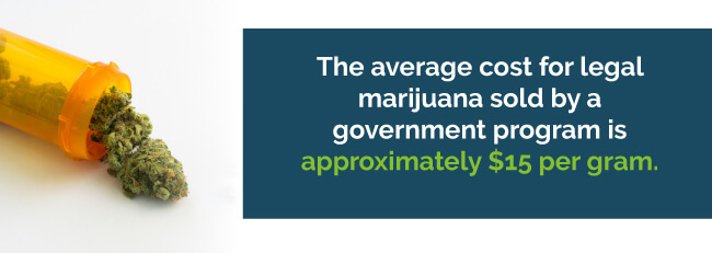 marijuana cost per gram