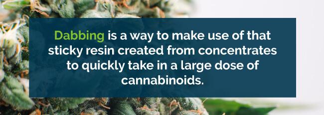 marijuana dabbing