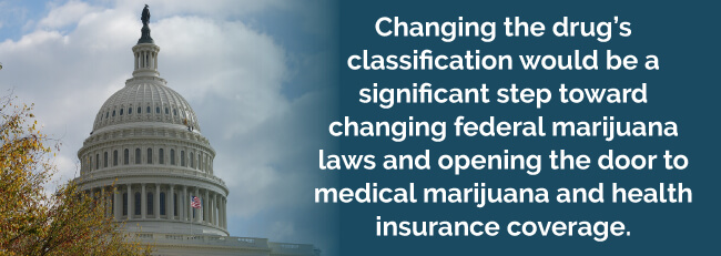 marijuana drug classification
