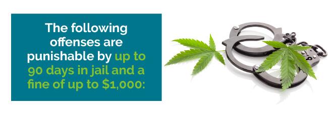 marijuana fines