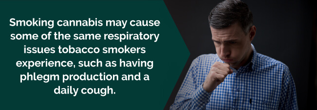 marijuana respiratory issues