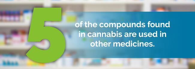 5 of the compounds found in cannabis are used in other medicines