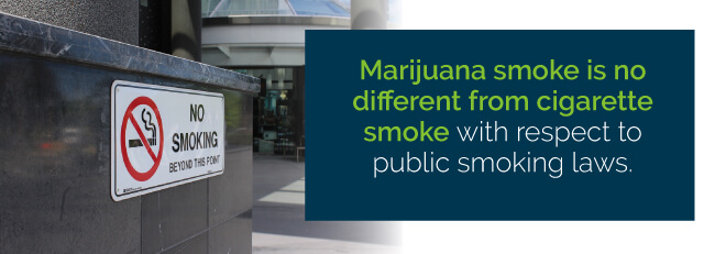 Marijuana smoke is no different from cigarette smoke with respect to public smoking laws
