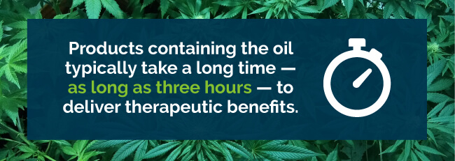 Products containing the oil typically take a long time to deliver therapeutic benefits