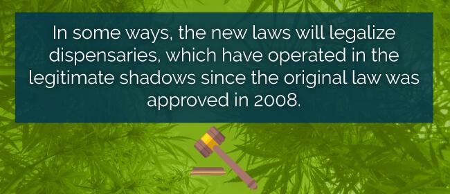 MI dispensary laws