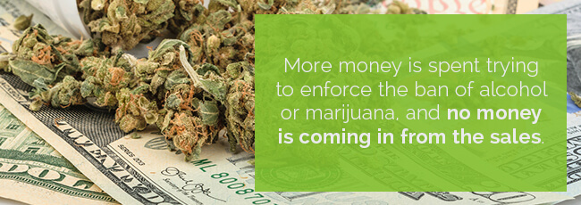 money from marijuana