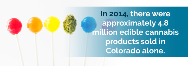 In 2014, there were approximately 4.8 million edible cannabis products sold in Colorado alone
