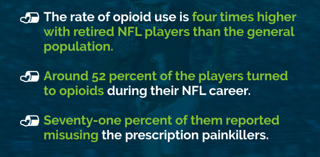 NFL Statistics and Opioid Use