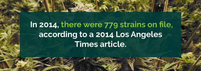 779 strains on file in 2014