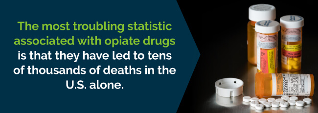 Opiate drugs have led to thousands of deaths in the US