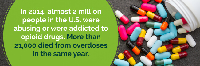 In 2014, more than 21,000 died from overdoses from opioid drugs