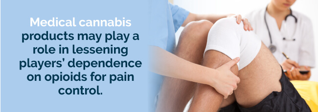 Medical cannabis lessens a player's dependency on opioids for pain control