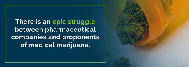 pharma medical marijuana