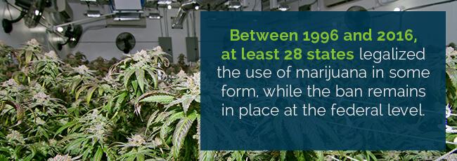 states legalized marijuana