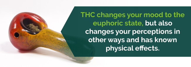 thc effects