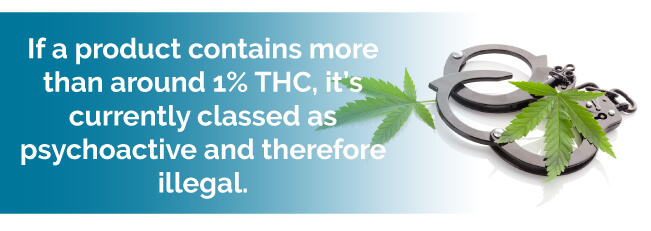 If a product contains more than around 1% THC, it's currently classed as psychoactive and therefore illegal