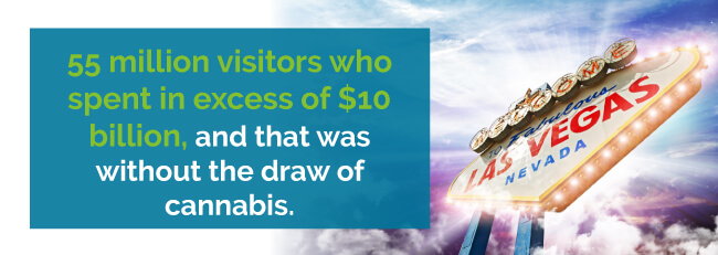 55 million visitors who spent in excess of $10 billion, and that was without the draw of cannabis