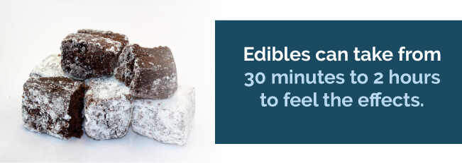 Edibles can take from 30 minutes to 2 hours to feel the effects