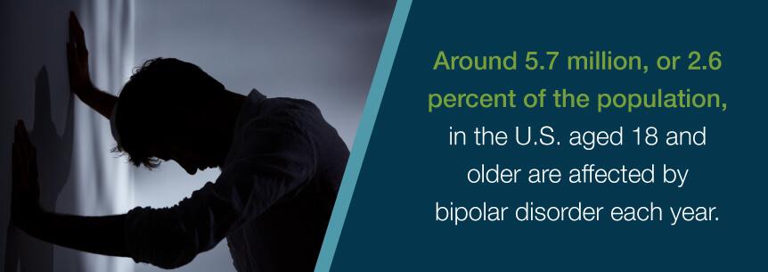 bipolar affected popultion