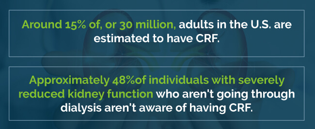 crf statistics