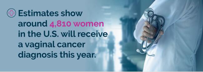 vaginal cancer diagnosis