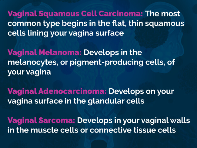 vaginal cancer types
