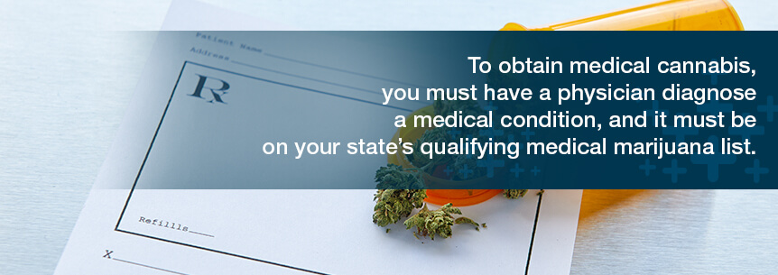 conditions must qualify for medical marijuana