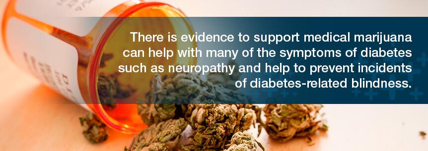 medical marijuana to treat diabetes symptoms