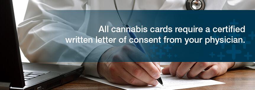 written certification for medical marijuana