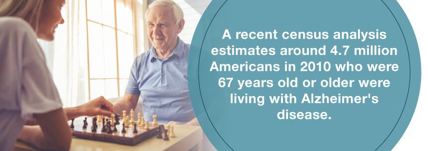 alzheimer stats